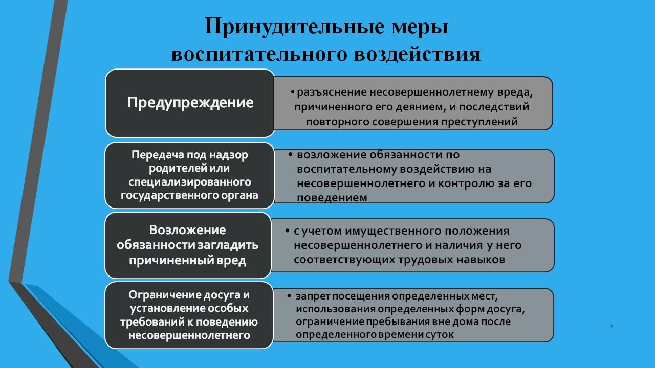 za-kakie-pravonarusheniya-nastupaet-ugolovnaya-otvetstvennost