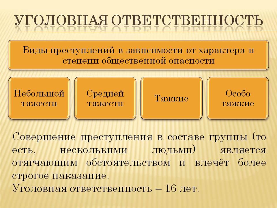 ugolovnaya-i-administrativnaya-otvetstvennost