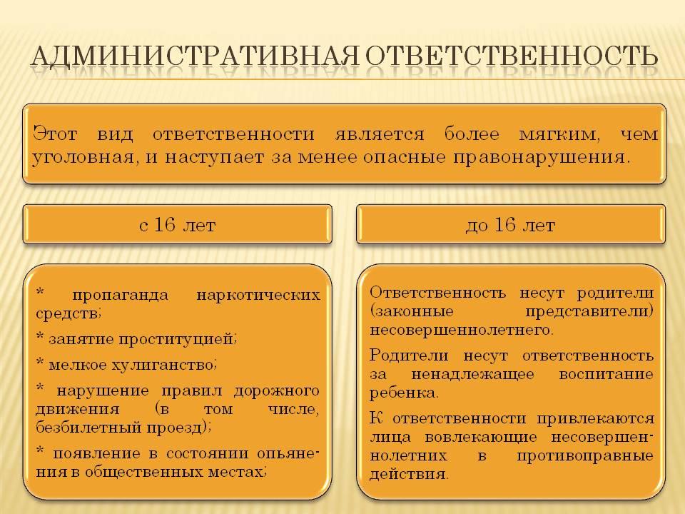 chem-otlichaetsya-administrativnaya-otvetstvennost-ot-ugolovnoj