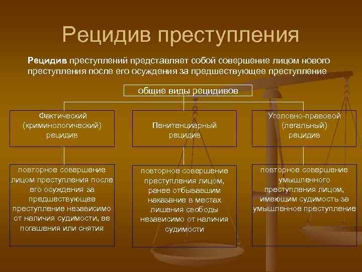 obstoyatelstva-otyagchayushchie-nakazanie-v-ugolovnom-prave