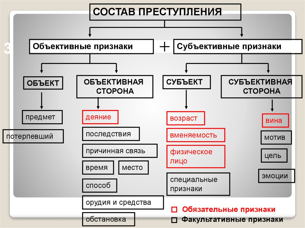 yuridicheskie-i-fakticheskie-oshibki-v-ugolovnom-prave