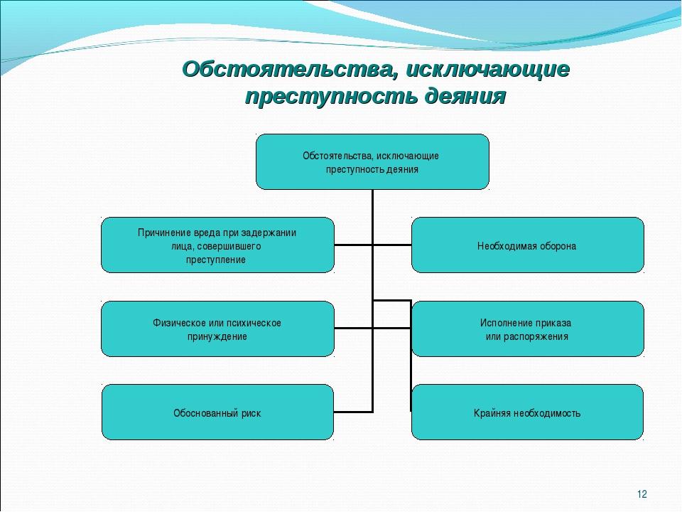 otnosimost-i-dopustimost-dokazatelstv-v-ugolovnom-processe