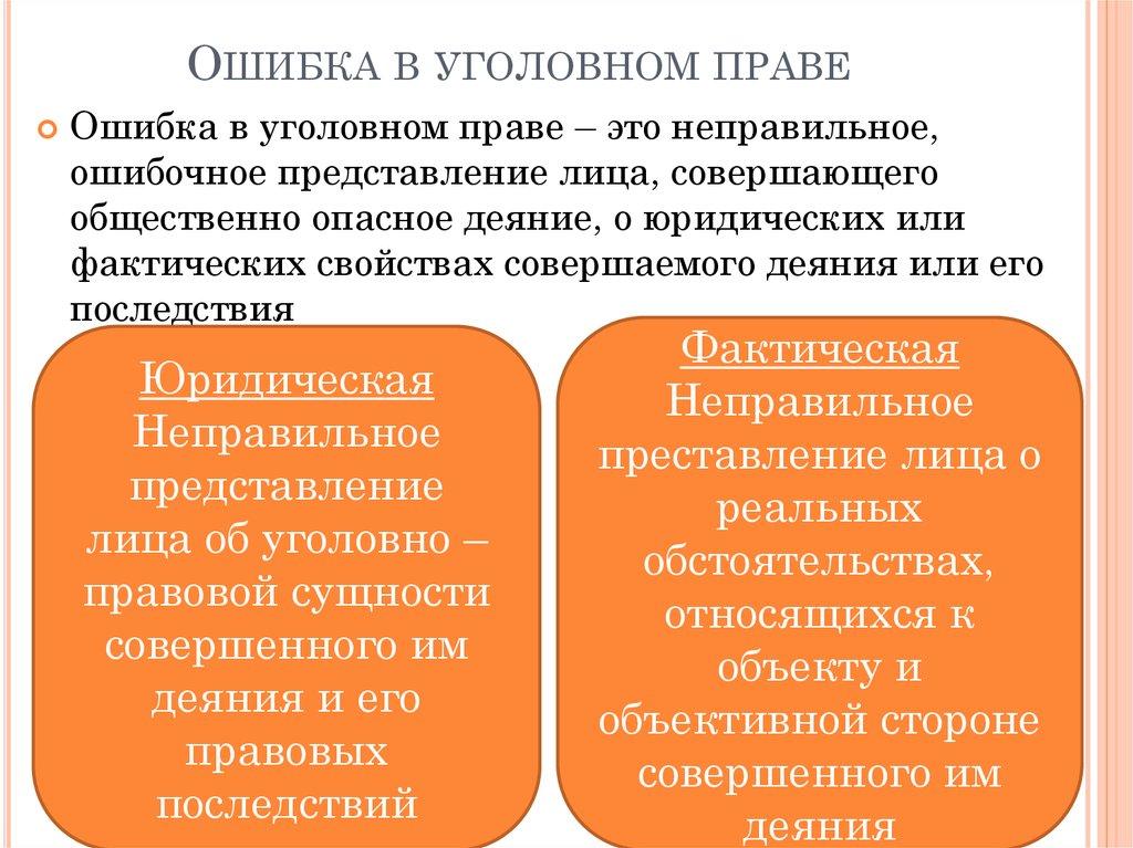 fakticheskaya-oshibka-v-ugolovnom-prave
