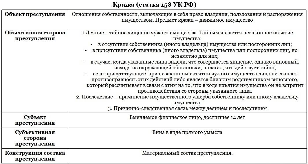statya-158