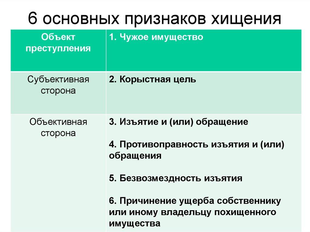 158-statya-ugolovnogo-kodeksa